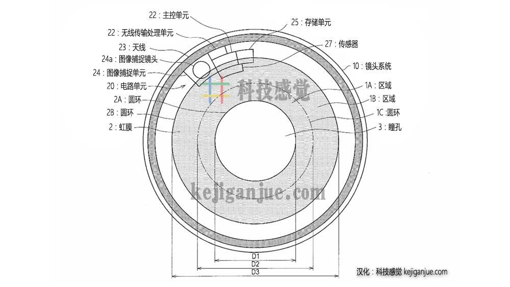 真正的索尼大法!这个专利让隐形眼镜变身照相机